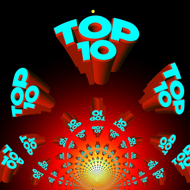 Top 10 via pixabay