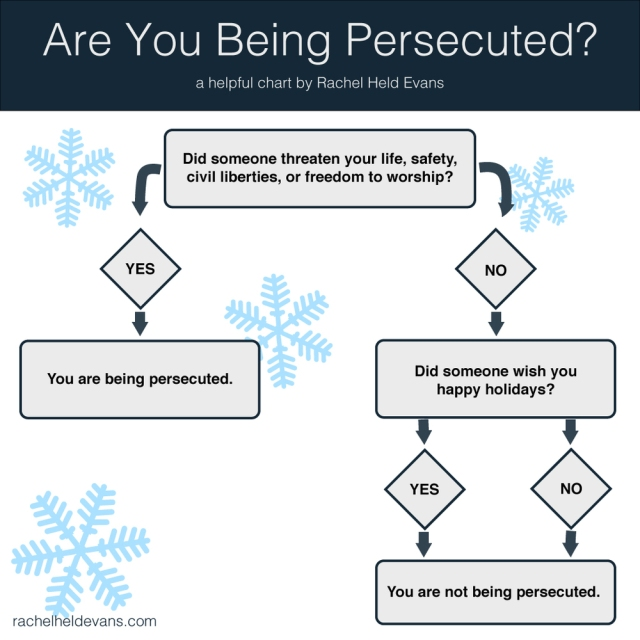 1 - Are you being persecuted Rachel Held Evans